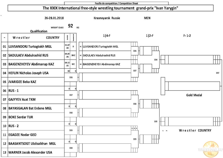 Гран-при «И. Ярыгин»: ваш выход, олимпийские чемпионы!